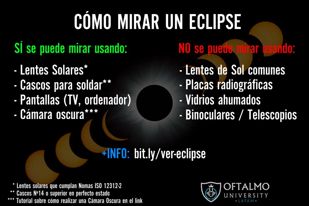 mirar eclipse solar